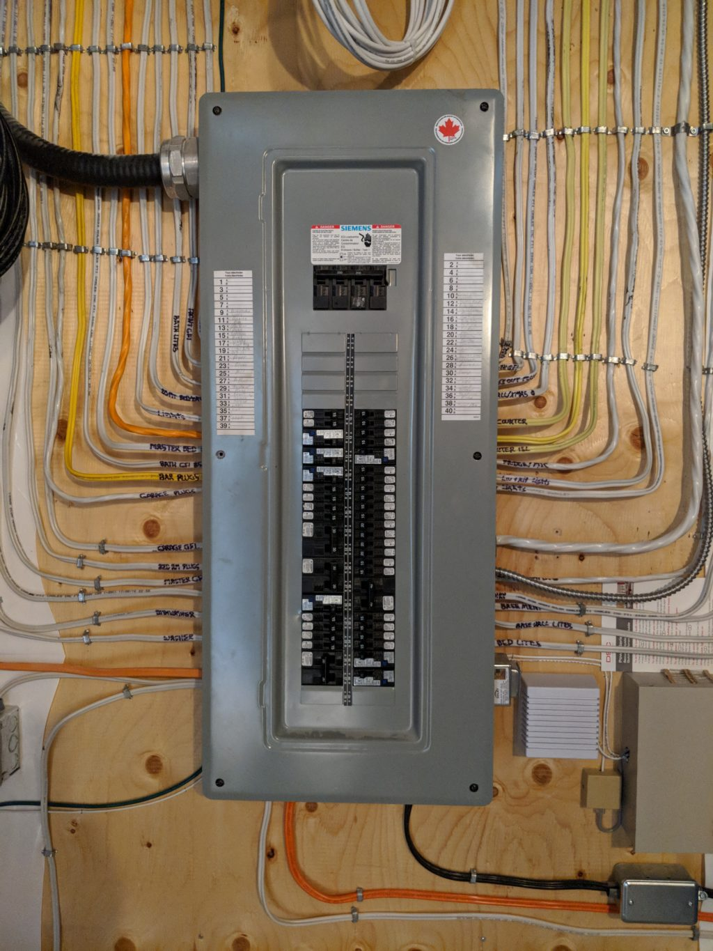 Electricity 101: Understanding the Electrical Panel – LBR Real ...
